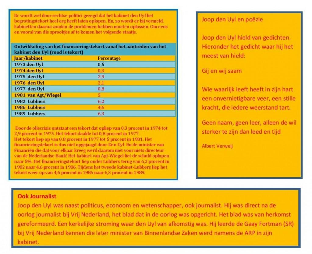 GESCHIEDENIS PVDA info Den Uyl-001